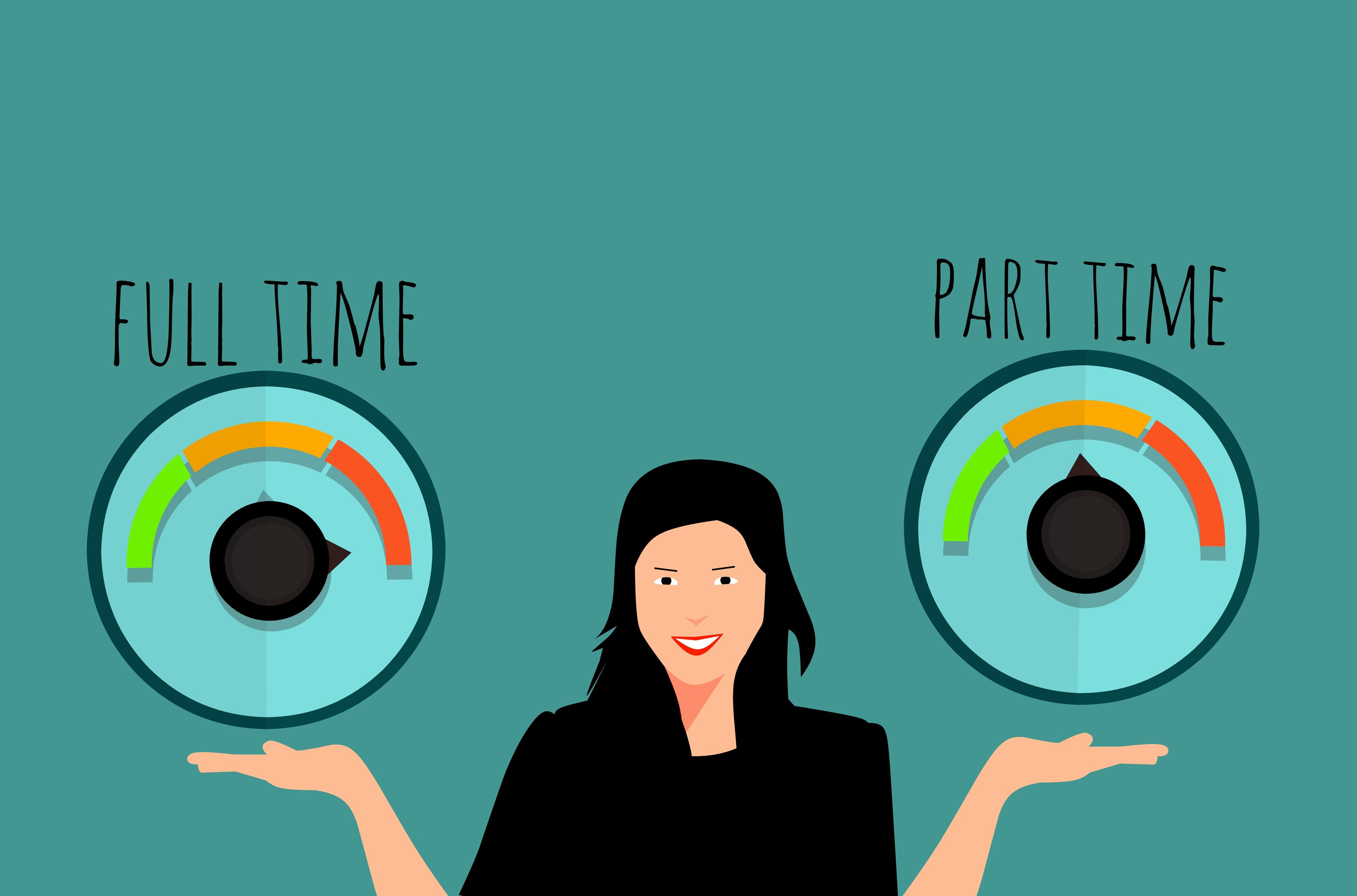 Free Images : part time job, full time job, advertisement