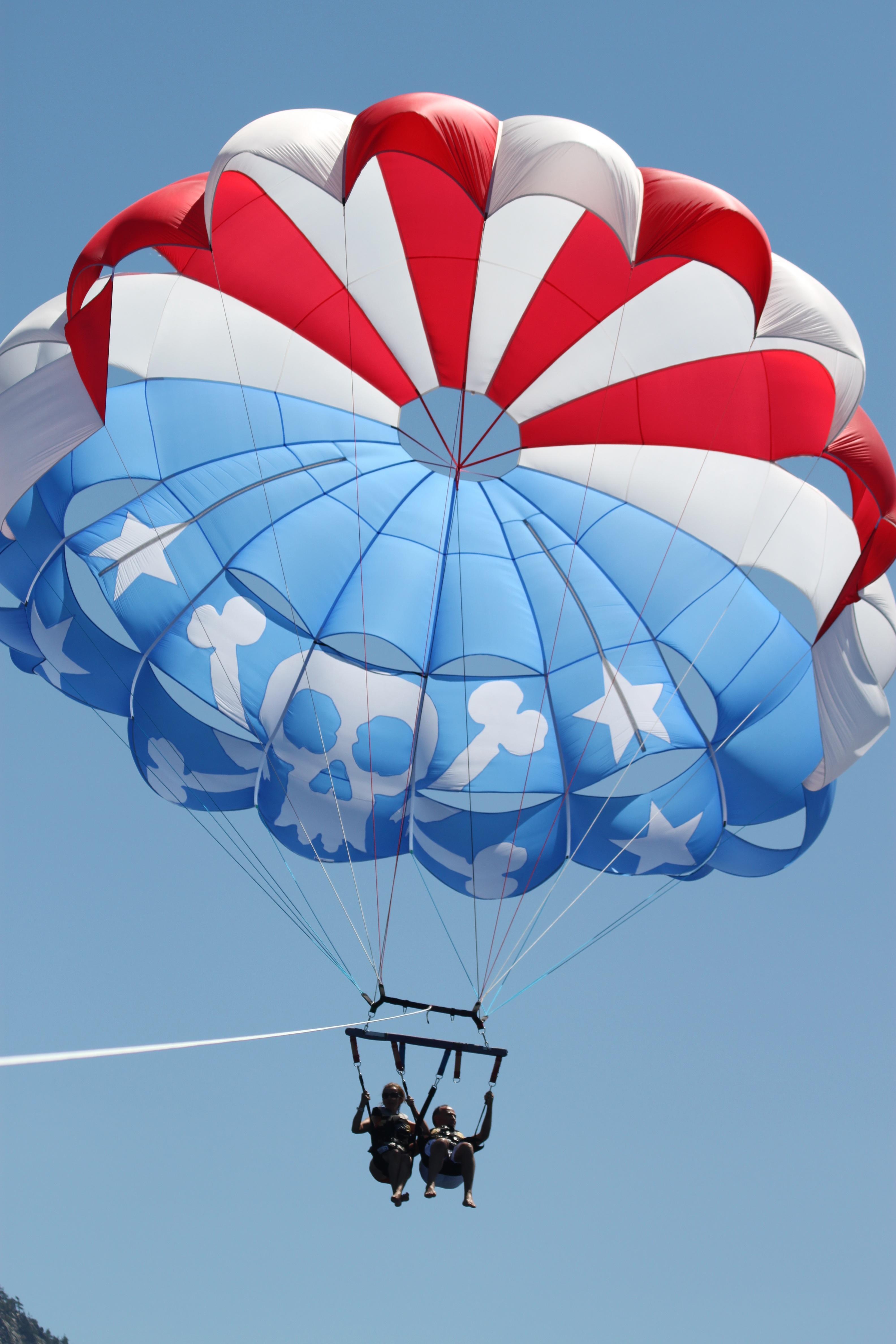 присутствует регулировка виды парашютов их картинки странице галерее